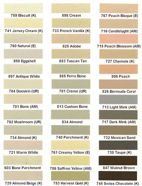 Reglazing Color Chart